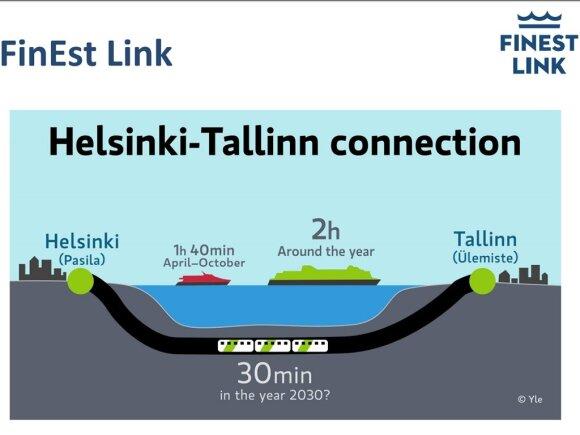 Povandeninis tunelis sujungs Estiją ir Suomiją