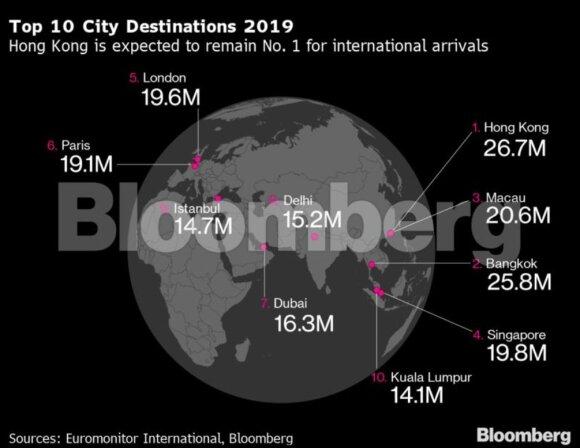 Aiškėja, kurie miestai taps populiariausiais 2019 metais