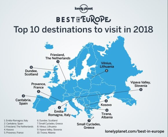 Lonely Planet Top 10 destinations
