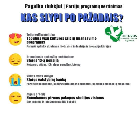 LLRI vertina partijų programas: Lietuvos valstiečių ir žaliųjų sąjunga