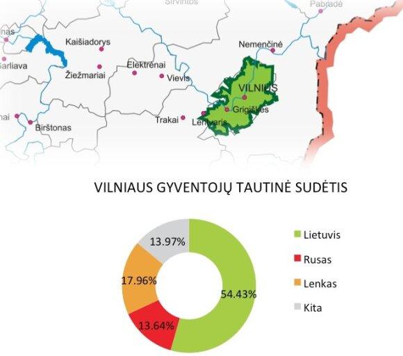 Mapa języków. Źródło: kalbuzemelapis.flf.vu.lt