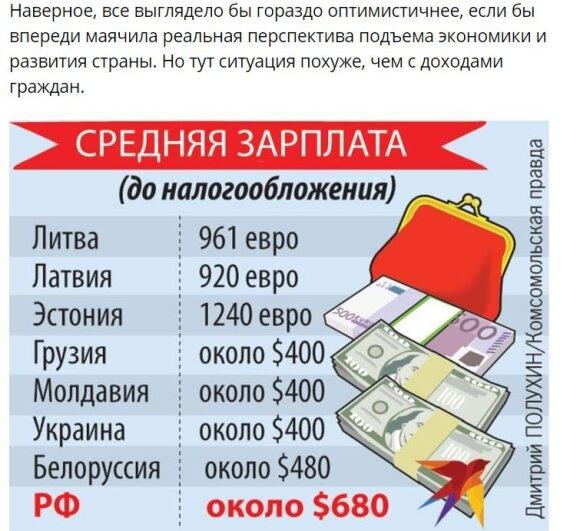 """""""Komsomolskaja pravda"""" pateikiama kai kurių buvusių Sovietų bloko šalių vidutinių atlyginimų statistika"""