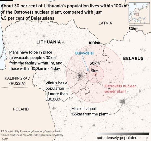 Audrius Skaistys. Ar Lietuva kreipsis į UNESCO dėl Astravo AE?