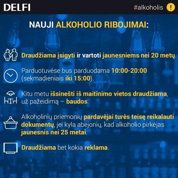 Naujausi alkoholio draudimai: kaip gyvensime po jų įsigaliojimo
