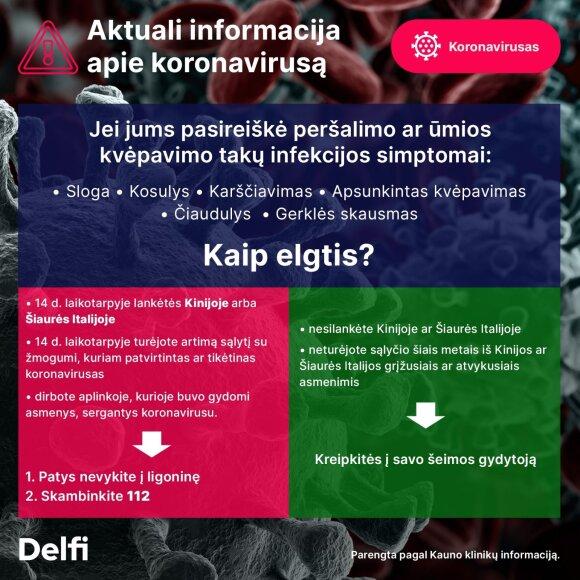 Įtariamas koronavirusas Klaipėdoje: laukiama 6 žmonių tyrimų rezultatų