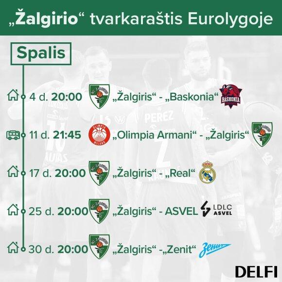 """""""Žalgirio"""" spalio tvarkaraštis Eurolygoje"""