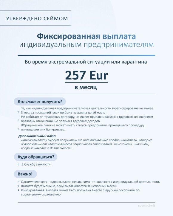 Основные шаги: как работодателям и индивидуальным предпринимателям Литвы получить субсидии