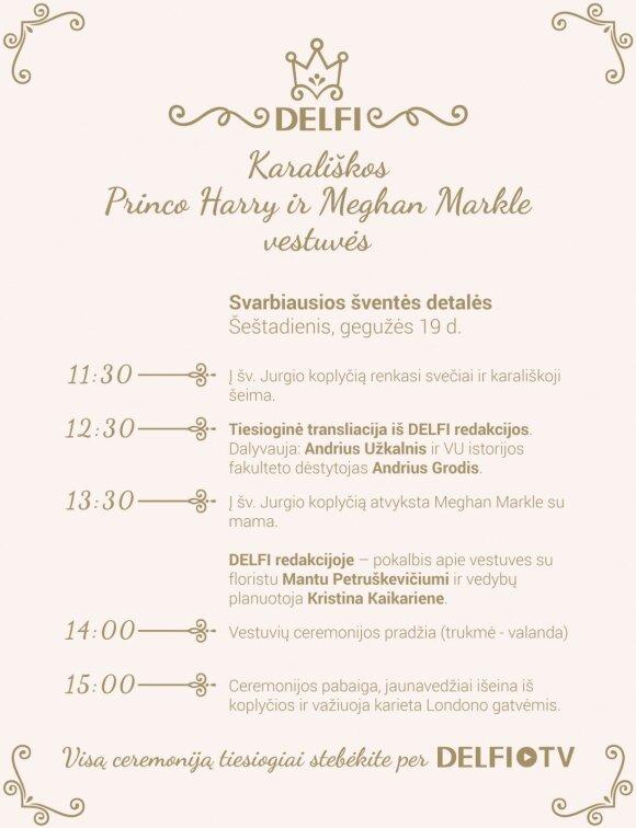 Karališkųjų vestuvių eiga
