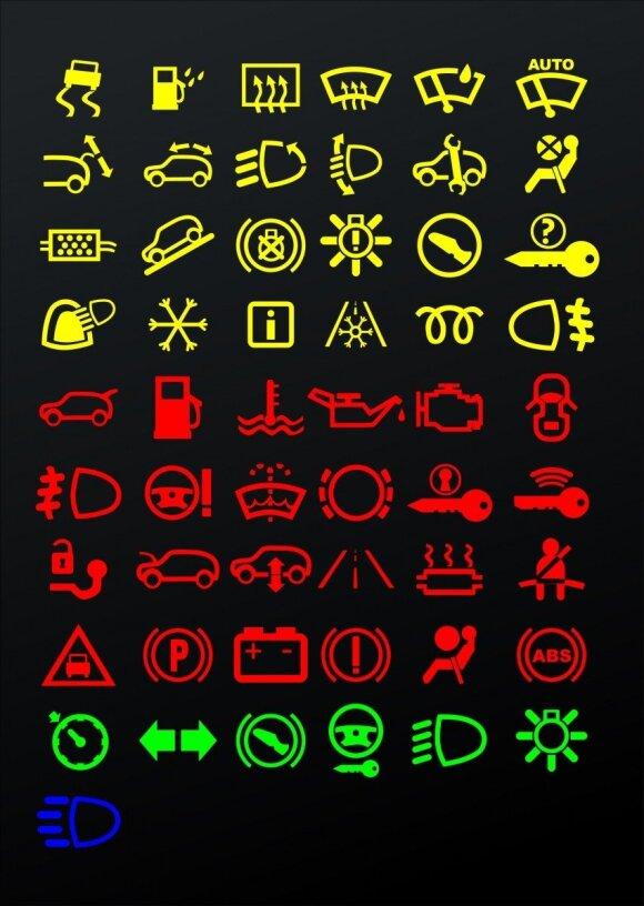 Automobilio prietaisų skyde užsidegančios ikonos