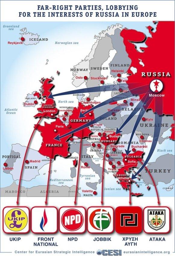 Rusijos įtaka ES partijoms (http://eurasianintelligence.org nuotr.)
