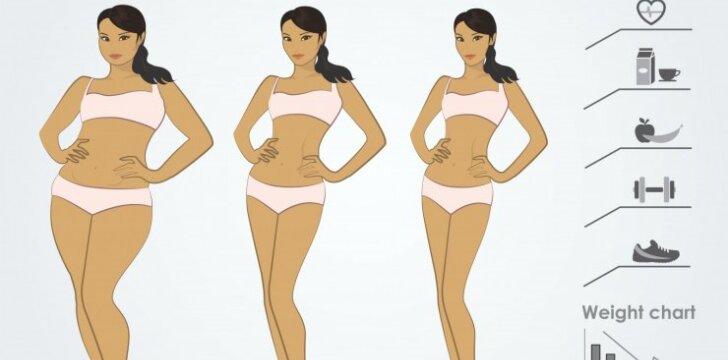 Neapsigauk: 5 vaisiai, kurie augina tavo kilogramus