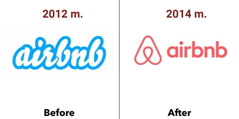 """""""Airbnb"""" prekės ženklo evoliucija"""
