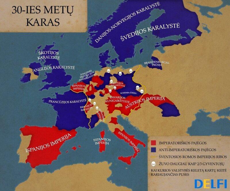 Kariaujančios pusės 30-ies metų kare