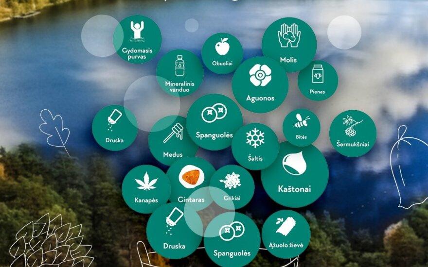 Sveikatingumo žemėlapis
