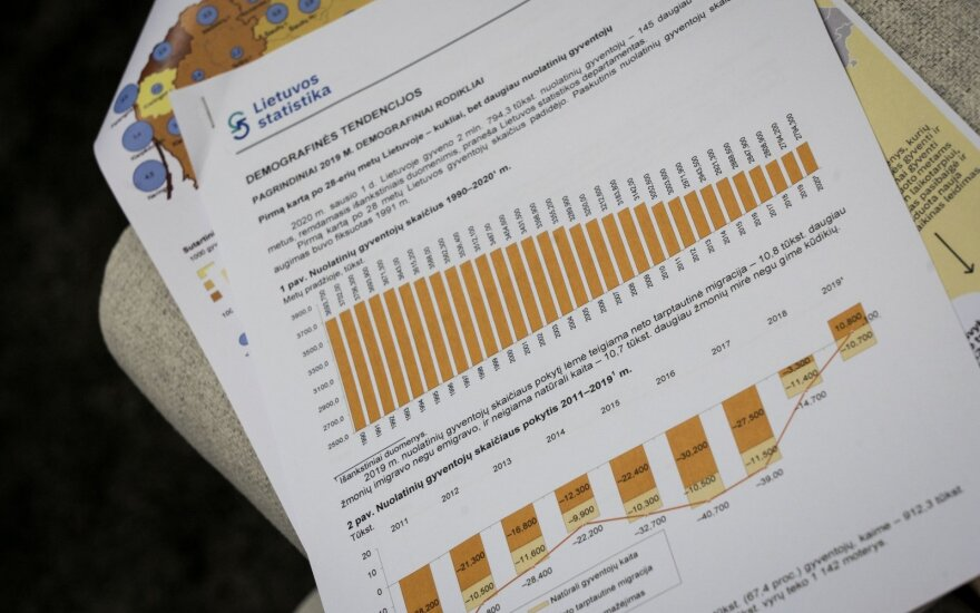Ekonominių vertinimų rodiklis padidėjo 6 proc. punktais