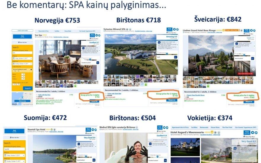 SPA Lietuvoje ir užsienyje