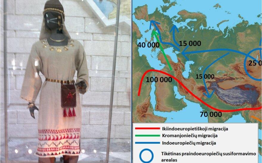 Indoeuropiečių atsiradimas ir migracijos
