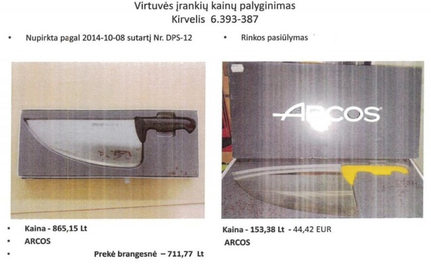 Virtuvės įrankių kainų palyginimas
