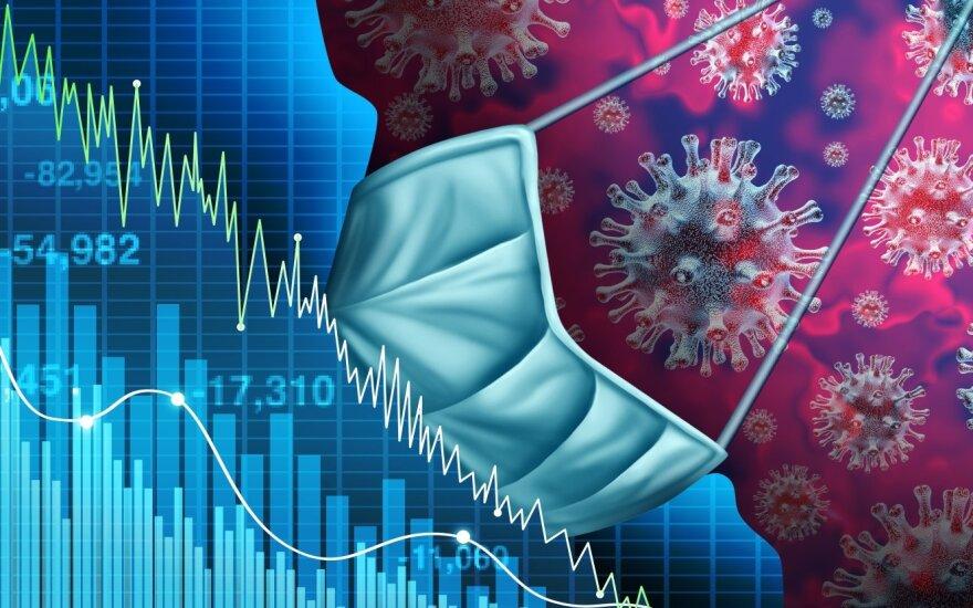 Koronavirusas ir ekonomikas