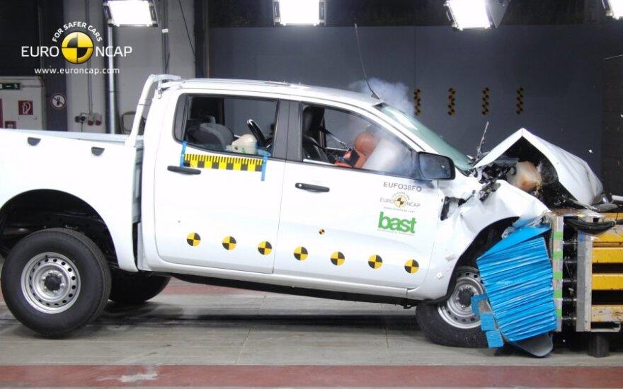 Euro NCAP bandymai: Ford Ranger