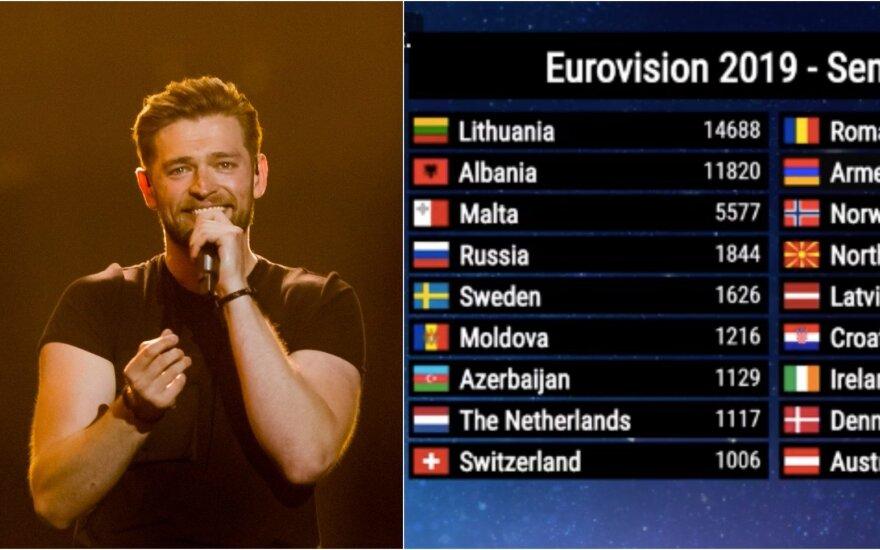 Jurijus ir balsavimas užsienio tinklalapyje