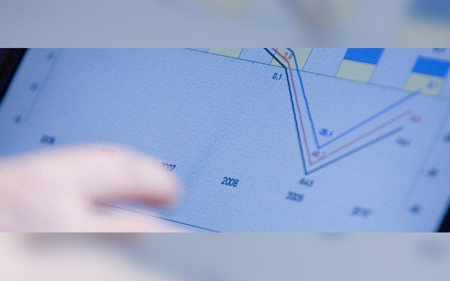 Latvijos ekonomika augo 3,4 proc.