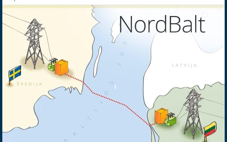 """""""NordBalt"""" jungties remontas tęsis dar 2 savaites"""