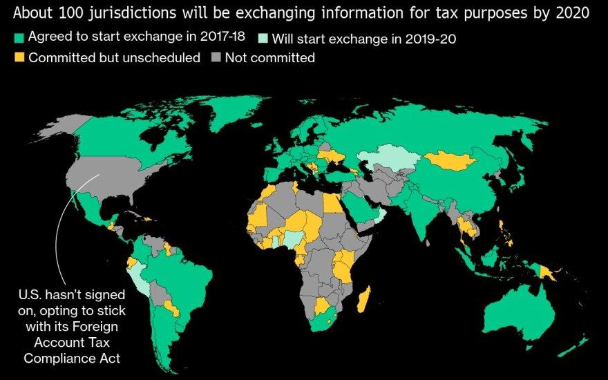 Kinijos turtuoliai bėga nuo mokesčių inspekcijų, bet slėptis tampa sunkiau