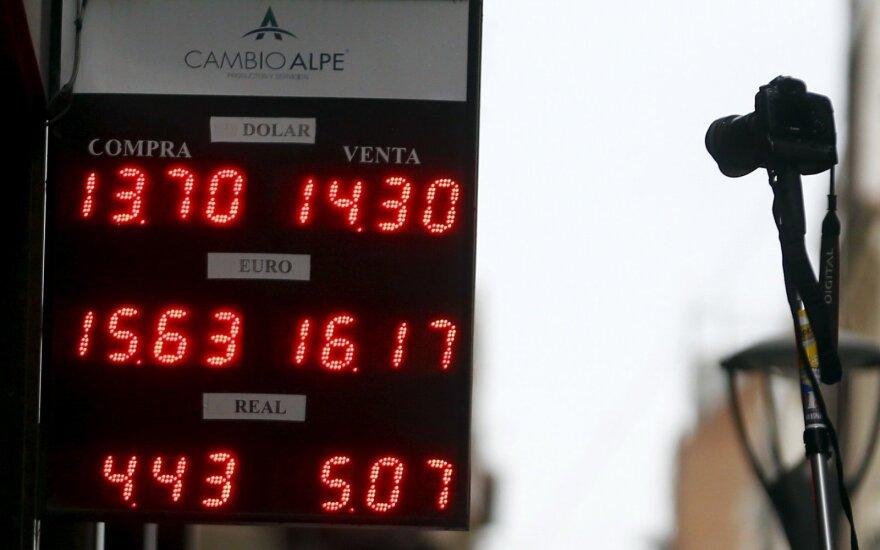 Argentinos peso vertė smuko 50 proc.