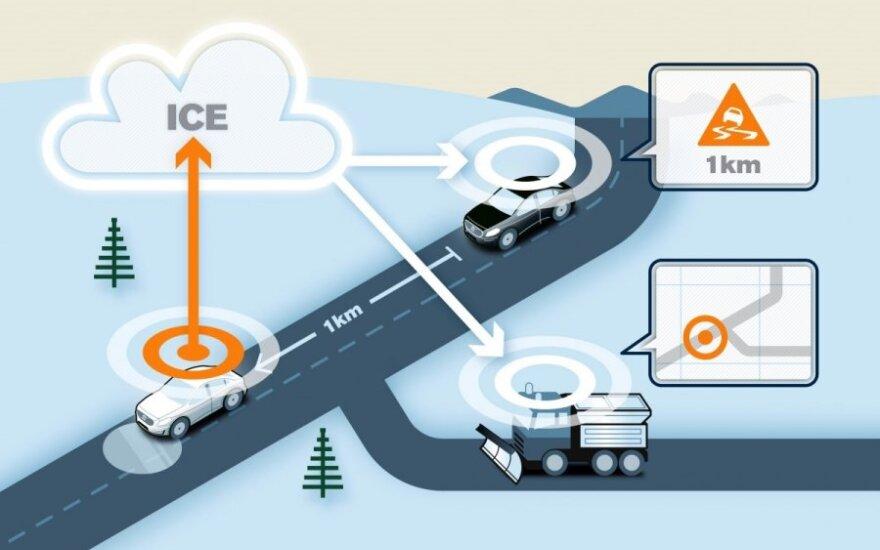 Išmanonios technologijos automobilyje