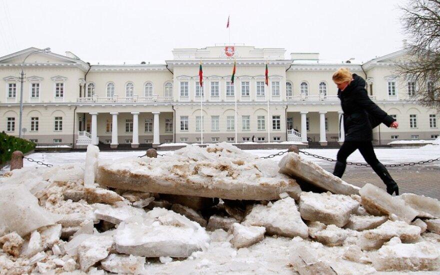 Pakilo pasitikėjimas prezidento institucija ir bankais