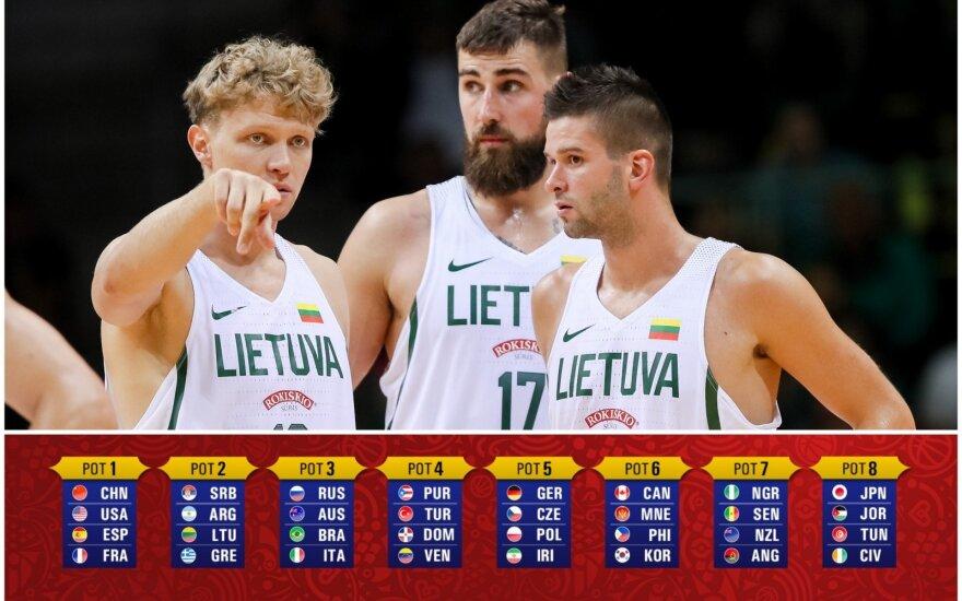 FIBA pasaulio čempionato burtai ir Lietuvos rinktinė