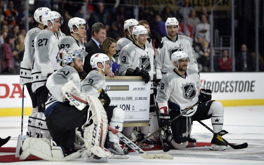 """NHL """"Metropolitan"""" diviziono komanda"""