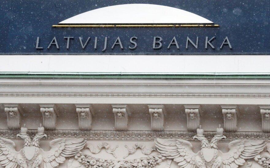 Latvijos bankas
