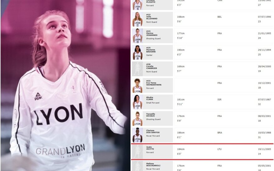 Justė Jocytė jau registruota Eurolygoje / Foto: Twitter, Euroleague Women