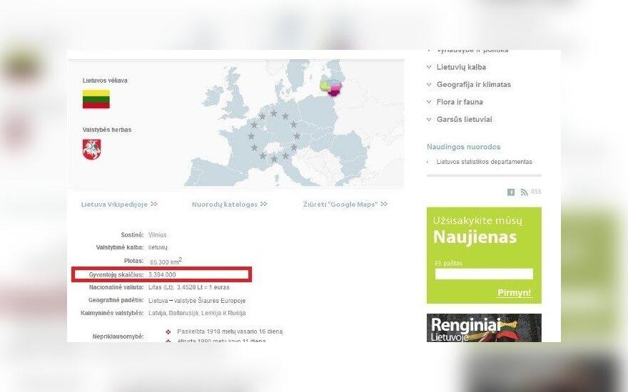 Oficialiuose Lietuvos interneto vartuose – beveik pusę milijono siekianti klaida