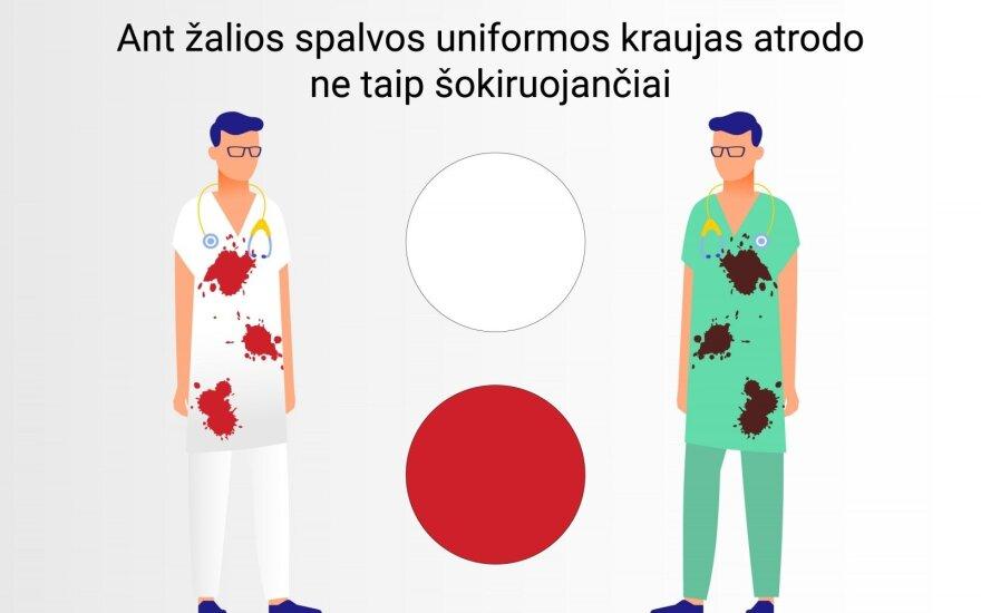 Chirurgų uniformos