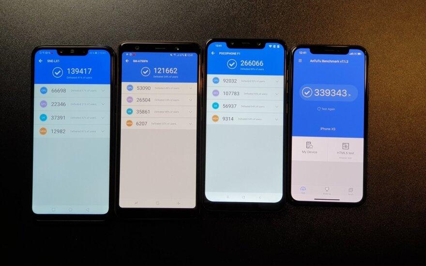 Huawei Mate 20 Lite, Samsung Galaxy A7 2018, Xiaomi Pocophone F1, iPhone Xs