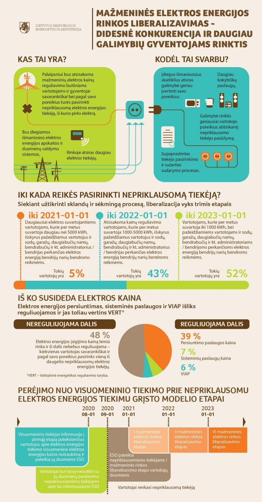 prekybos energija valdymo sistema binarinių opcionų prekybininkas malaizija