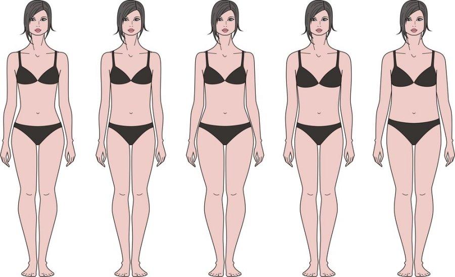 Svorio metimo gyvenimo sodas - Dietos. Kaip numesti svorio | magicbeauty.lt