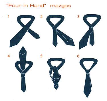"""Kaklaraiščių rišimo būdai. """"Four in hand"""" mazgas"""