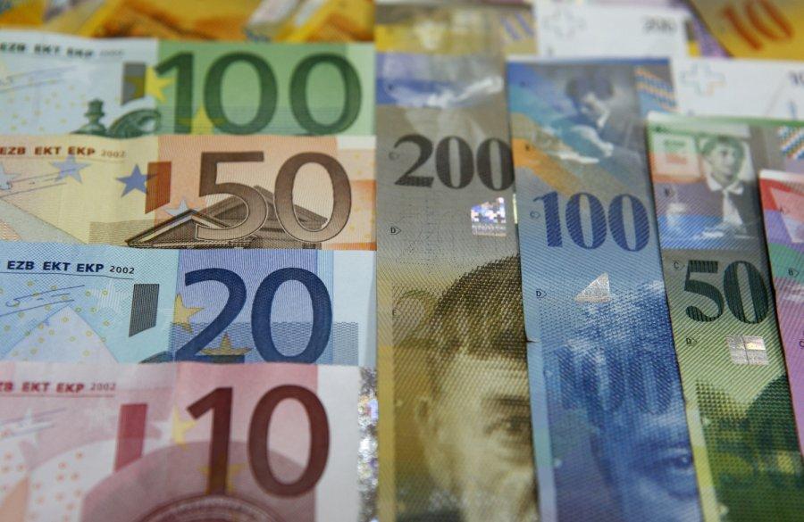 šveicarijos akcijų pasirinkimo mokestis
