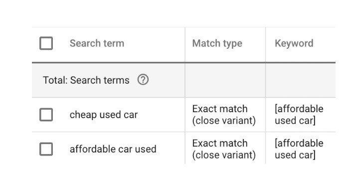 "5 populiariausios ""Google Ads"" kryptys 2019-iems"