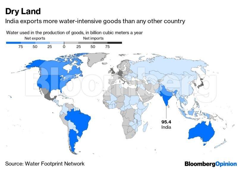 prekių prekybos sistema indijoje)