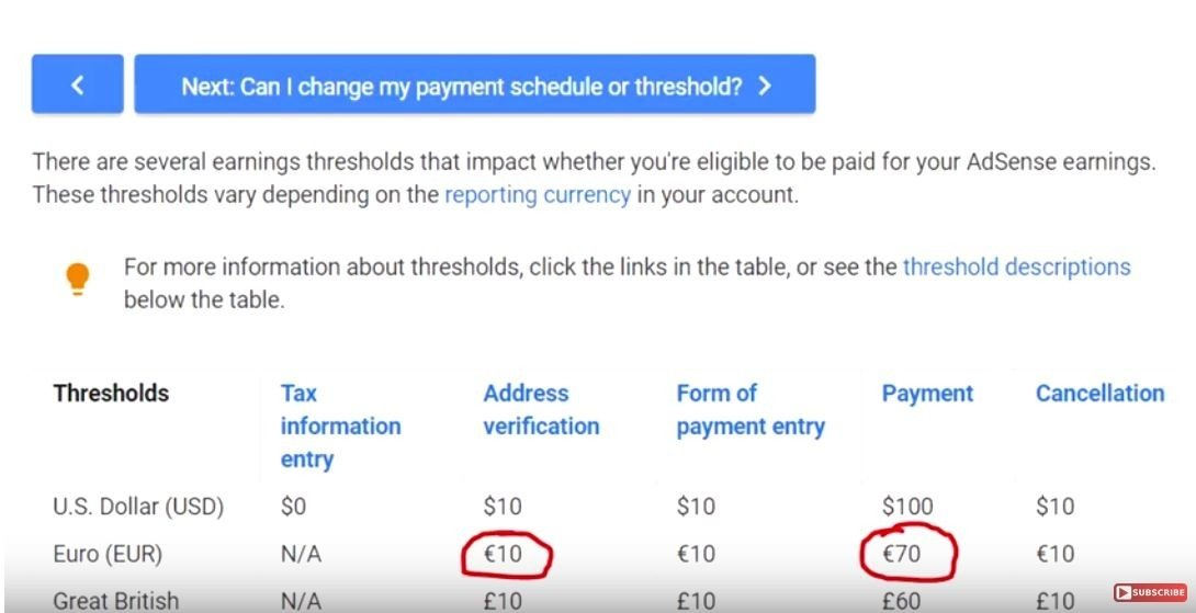 Kaip ir kiek galima uždirbti iš youtube?