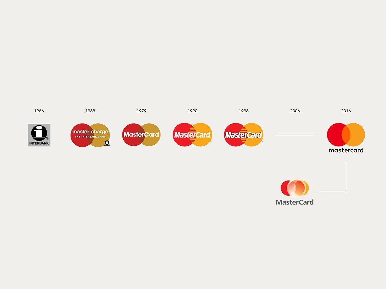 """Po 20 metų """"Mastercard"""" keičia savo logotipą"""
