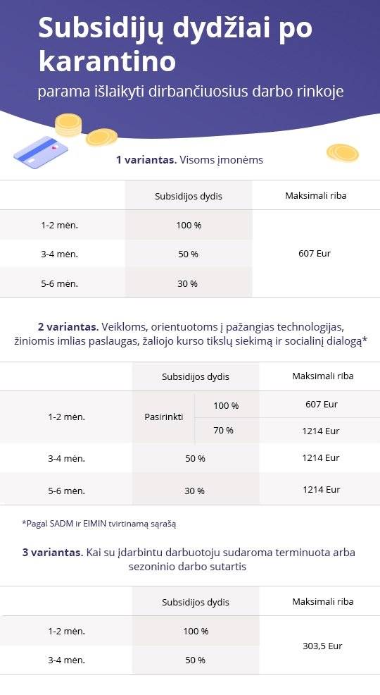 SADM informacija