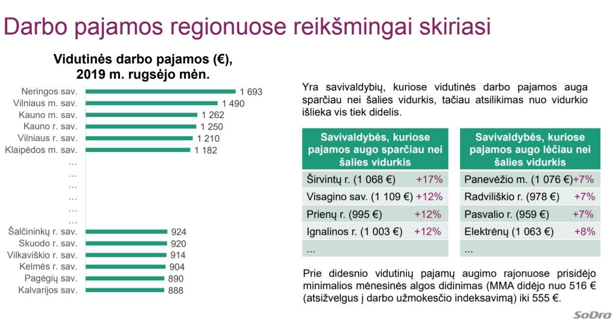 Mėnesinė pajamų deklaracija GPM - VMI