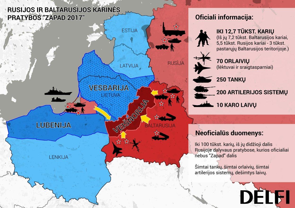 Руководитель Минобороны Литвы обвинил РФ в«симуляции нападения» настраны Балтии