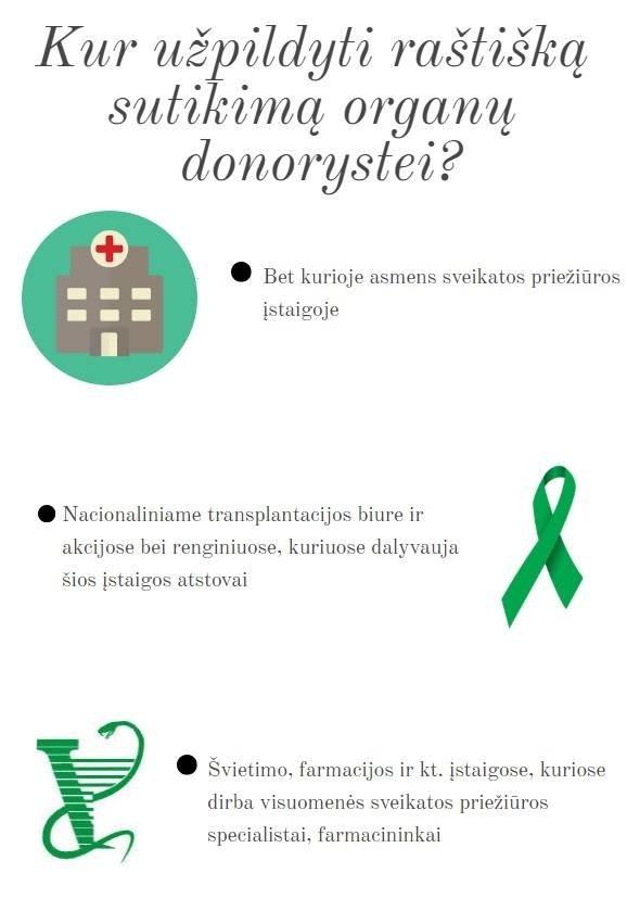 Tapti donorais pasiryžta vis daugiau Lietuvos gyventojų: transplantacijų laukia beveik 500